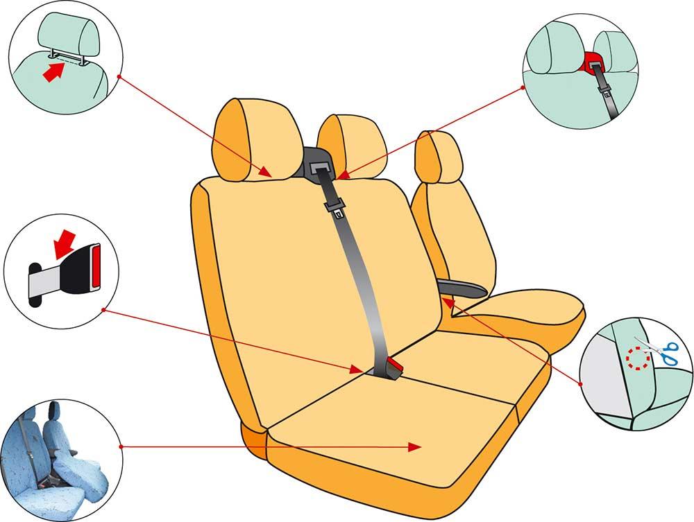 Housse sièges sur mesure Ford Transit Custom modèle sans tablette