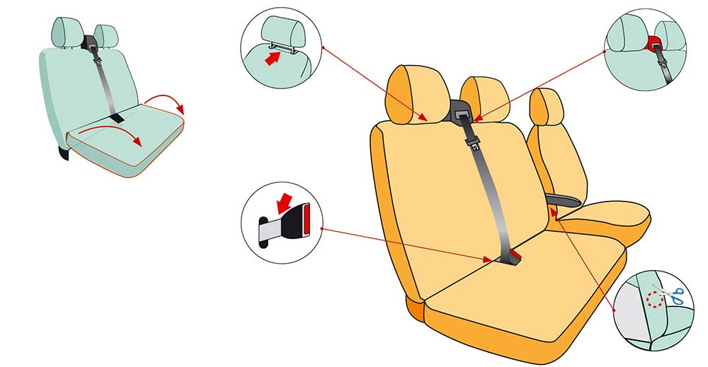 Housse sièges sur mesure Mercedes Sprinter, siège sans tablette
